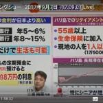 テレ朝モーニングショー20170907